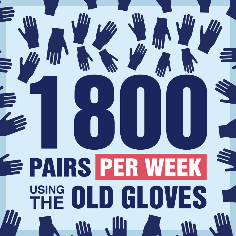 cotton glove usage