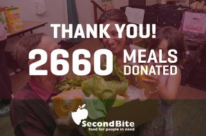 The results are in! 2660 meals donated to SecondBite