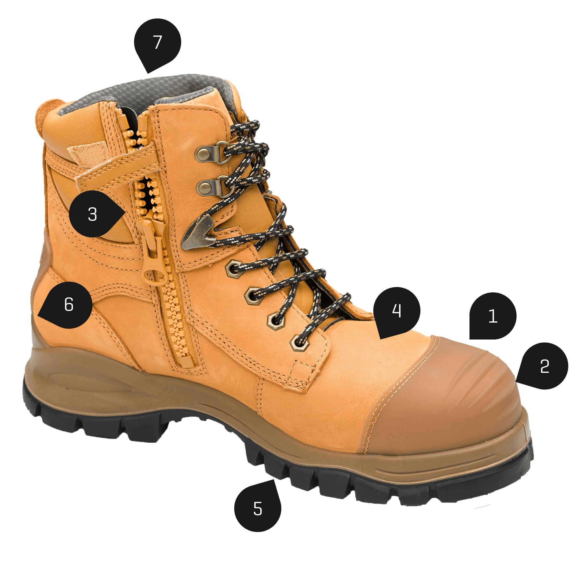 What to look for in a safety boot